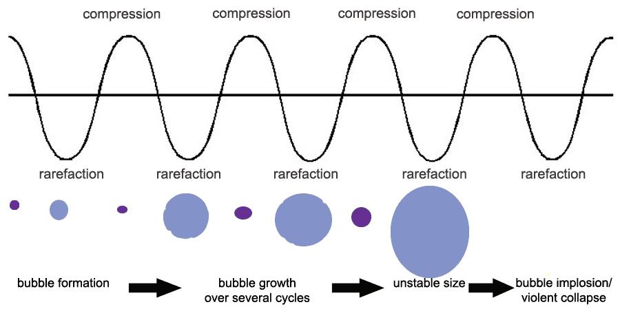 produzione-ultrasuoni